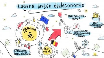 Lagere lasten voor wie bijklust via digitale platformen deeleconomie