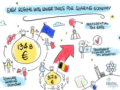 Lower taxes and easy tax regime for sharing economy